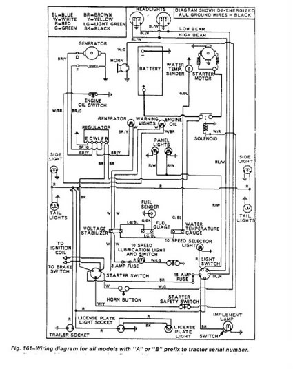 Ford 1000 Series AB Wiring Diagram